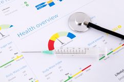 Health condition score report. Stock Photography