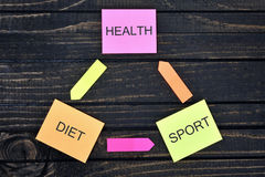 Health Diet Sport connected notes Royalty Free Stock Photo