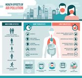 Health effects of air pollution. On human body, short and long term effects and diseases; vector infographic with icons royalty free illustration