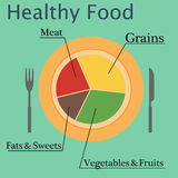 Health food infographic. In flat style Stock Photography
