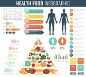 Health food infographic. Food pyramid. Healthy eating concept. Vector Stock Photos