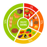 Health food infographic with icons of products. Vector Stock Photography