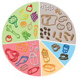 Health food diagram. Health food products diagram Stock Images