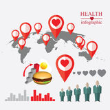 Health infographic Royalty Free Stock Image
