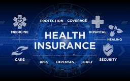 Health Insurance Background Vecor With Medical Icons. And Tech Background stock illustration