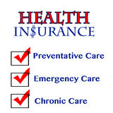 Health Insurance benefits components. Background explaining components of health insurance allows people to have access to preventative care, emergency and Stock Photography