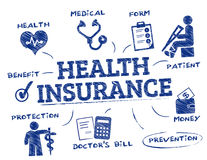 Health insurance concept doodle Stock Images
