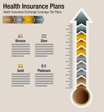 Health Insurance Exchange Coverage Tier Plans Chart. An image of a Health Insurance Exchange Coverage Tier Plans Chart Royalty Free Stock Image