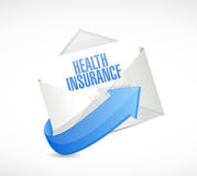 Health Insurance mail sign concept Stock Photos