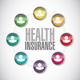 Health Insurance people diagram sign Royalty Free Stock Photos