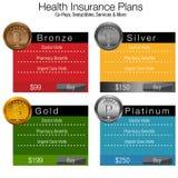 Health Insurance Plan Chart metal seals. An image of a health insurance plan chart metal seals Royalty Free Stock Photography