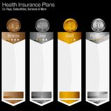 Health Insurance Plan Chart Metal Tiers. An image of a health insurance plan metal tiers chart Royalty Free Stock Images