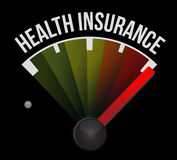 Health Insurance speedometer sign concept Royalty Free Stock Images