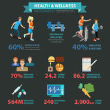 Health wellness flat vector sports healthy lifestyle infographic. Health wellness flat style thematic sports infographics concept. Healthy lifestyle exercise Royalty Free Stock Photos