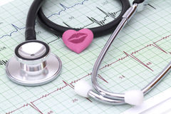 Health of your heart Royalty Free Stock Image