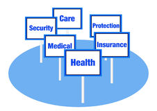 Healthcare concept. Illustration with signs and text Stock Image