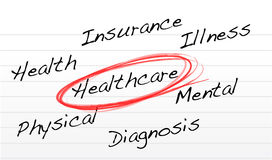 Healthcare concept illustration over a notepad Royalty Free Stock Photo