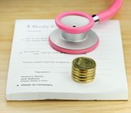 HealthCare Costs Rising Royalty Free Stock Image