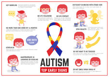 Healthcare infographic about autism signs stock illustration