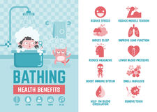 Healthcare infographic cartoon character about bathing health be Stock Image