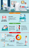 Healthcare Infographic Concept Stock Images