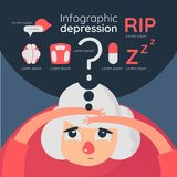 Healthcare infographic about depression vector illustration