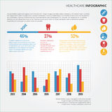 Healthcare Infographic Royalty Free Stock Image
