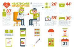 Healthcare and medical infographic concept Stock Image