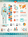 Healthcare and medical infographics Royalty Free Stock Photography