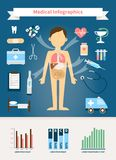 Healthcare and Medical Infographics Stock Image