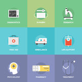 Healthcare and medicine flat icons. Flat icons set of healthcare technology, diagnostic equipment, surgery tools, psychology and pharmacology, ambulance royalty free illustration