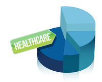 Healthcare pie chart. Illustration design over white Stock Photos