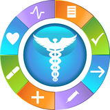 Healthcare Wheel - Simple