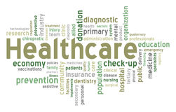 Healthcare Word Cloud Stock Image