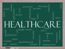 Healthcare word cloud on blackboard. A Healthcare word cloud concept on a blackboard with terms such as industry, insurance, hospital, doctor, nursers and more Royalty Free Stock Photo