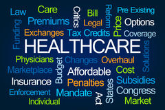 Healthcare Word Cloud Stock Images
