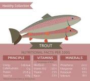Healthy Collection FISH Stock Photos