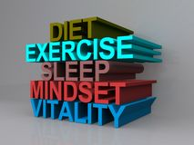 Healthy concept sign Stock Photography