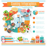 Healthy cooking infographic informative poster Royalty Free Stock Photo