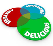 Healthy Delicious Affordable Venn Diagram Food Eating Nutrition Stock Images