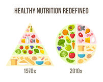 Healthy diet then and now Stock Images