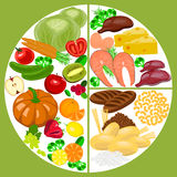Healthy eating food plate. Nutrition balance. Royalty Free Stock Photos