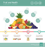 Healthy eating infographic Stock Image