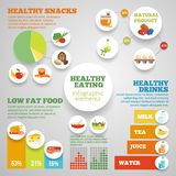 Healthy Eating Infographic. Set with low fat food symbols and charts vector illustration Stock Photography