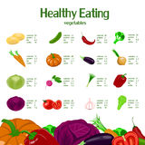 Healthy eating infographic with vegetables. Stock Photography