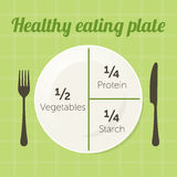 Healthy eating plate diagram. Vector Royalty Free Stock Image