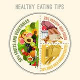Healthy Eating Plate. Infographic chart with proper nutrition proportions. Food balance tips. Vector illustration isolated on a light beige background stock illustration