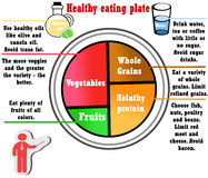 Healthy eating plate Stock Photos