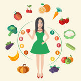 Healthy Eating poster in a flat style. Girl with heart in hand, with vegetables, fruit and vitamins. Vector illustration Stock Images