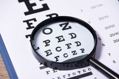 Healthy eyes. Eye chart and medicine Royalty Free Stock Photo